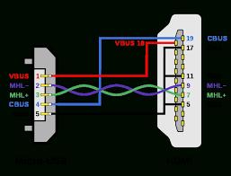 file mhl micro usb hdmi wiring diagram svg wikimedia commons micro usb to hdmi wiring diagram file mhl micro usb hdmi wiring diagram svg wikimedia commons inside hdmi wiring diagram Micro Hdmi Wiring Diagram