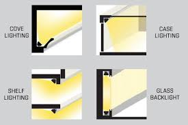 how to install cove lighting. Led Strip Cove Lighting Nichia Performer Strips For Optimum Results How To Install V