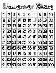 Hundreds Chart And Blank Hundreds Chart