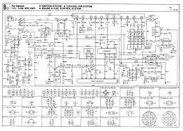 mazda 3 wiring schematics wiring info \u2022 2008 Mazda 6 Headlight Diagram mazda 6 wiring diagram pdf wiring diagram u2022 rh tinyforge co mazda 3 headlight wiring diagram