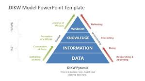 Pyramid Powerpoint Pyramid Diagram Templates For Powerpoint