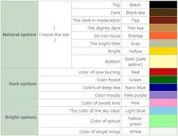 eye colour guide