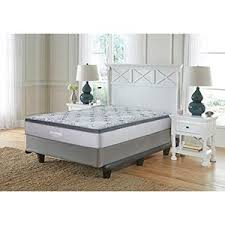 Rent to Own Mattresses for the Bedrooms at Home Rent A Center