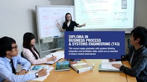school of engineering temasek polytechnic business process systems engineering