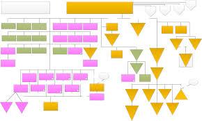 Centene Corporation De Chart Last Updated Centene