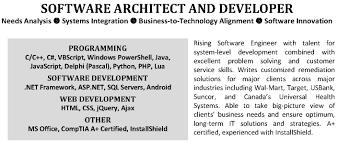 Java Developer Profile Allfinance Zone