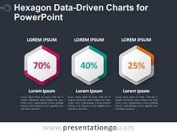 Hexagon Data Driven Charts For Powerpoint Presentationgo Com