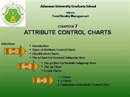 Attribute Control Chart Authorstream