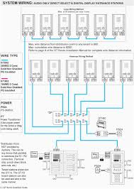 bt wiring diagram infinity versatility simple ansis me new for aprilaire 760 wiring schematic bt wiring diagram infinity versatility simple ansis me new for aprilaire 760