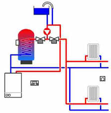 grundfos pump wiring grundfos image wiring diagram grundfos pumpplan applications on grundfos pump wiring