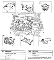 2002 Ford Focus Cooling System Wiring Diagram 2002 Ford Windstar Cooling System Diagram