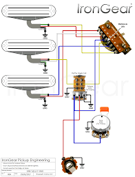pickup wiring diagram wiring diagram site irongear pickups wiring maxima wiring diagrams 3 x jailhouse rails 3 x coil taps