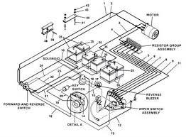 electric golf cart wiring diagram & wiring diagrams street legal ezgo txt wiring diagram at Ezgo Golf Cart 36 Volt Wiring Diagram