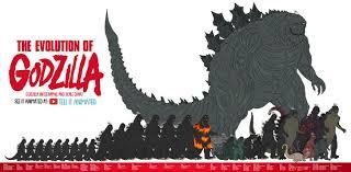 Godzilla Evolution Chart The Evolution Of Godzilla Scale Chart And Info Graphic In