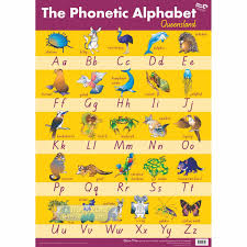 The Phonetic Alphabet Qld Wall Chart Poster