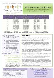 Texas Medicaid Eligibility Chart Medicaid Eligibility Income Chart New Apply For Medicaid And