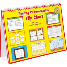 Common Core Standards And Strategies Flip Chart Reading Comprehension Flip Chart