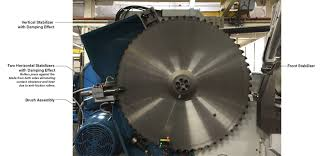 Cold Saw Blade Chart The Sawing Academy Articles