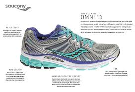 Saucony Pronation Chart Saucony Pronation Chart Sale Up To 57 Discounts