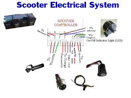 rascal 600 wiring diagram wiring diagram and schematic design razor e175 scooter parts all recreational bruno scooters rascal 600t electric schematics full version