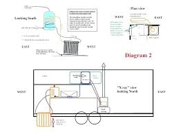 wiring a house for dummies house plumbing diagram tiny house plumbing cost shockingly simple electrical for wiring a house