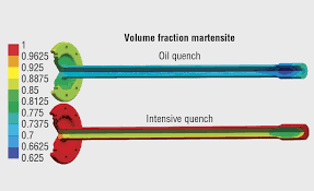Innovative Heat Treatment For Weight Reduction Of Heavy