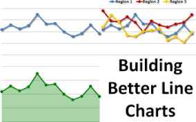 Excel Chart Line Color Build A Better Cleaner More Professional Line Chart
