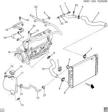 chevy cavalier fuel pump wiring diagram discover your 96 grand am fuel rail 1992 chevy silverado