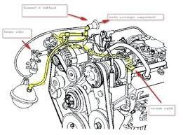 2006 gmc envoy denali engine diagram 2004 yukon 2005 seat parts full size of 2006 gmc envoy denali engine diagram 2004 yukon 2005 parts 4 trusted wiring