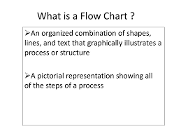 Pictorial Flow Chart What Is A Flow Chart An Organized Combination Of Shapes