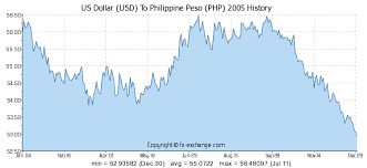Get Trading Cards Printed Philippine Currency Exchange Rate