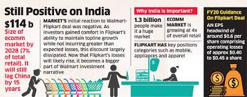 Fdi Norms Walmart Disappointed With Fdi Norm Change Soon