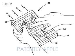 multi touch patent the history of the iphone, on its 10th anniversary internet on libsyn website templates