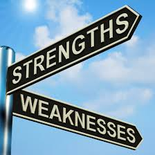 Examples Of Strength And Weakness Interview Question What Are Your Strengths And Weaknesses With