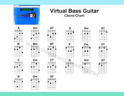 Electric Guitar Finger Chart Fingering Chart Bass Guitar