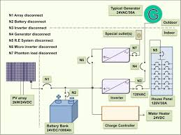 wiring of a pv array solar365 an example single line diagram version of a system schematic
