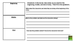 Beginning Middle End Chart And Summary Sentences