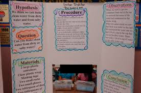 Trifold Science Projects Under Fontanacountryinn Com
