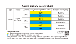 Battery Mooch 21700 Chart 2pcs Aspire Inr 21700 3 7v Li Ion High Rate 40a 4000mah Battery