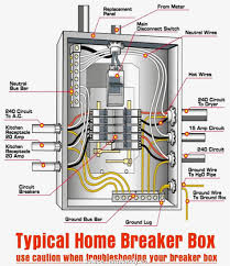 home electrical wiring diy new images breaker wiring diagram home electrical wiring diy images breaker wiring diagram typical home tips tricks ideas rh