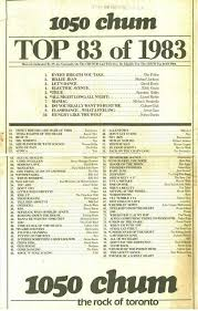 Chart Hits 1983 Chum Fm Top 83 Of 1983 What A Fantastic Year For Music A