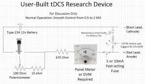 user built tdcs research device speakwisdom user built tdcs research device brent feb 2013