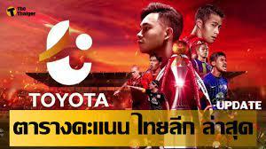 อัพเดท ตารางคะแนน โตโยต้า ไทยลีก ล่าสุด   Thaiger ข่าวไทย