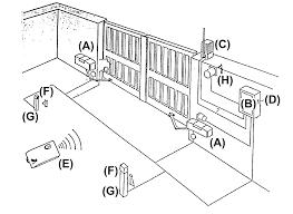 Amazing entrapass wiring diagram sketch electrical diagram ideas