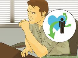 3 Ways To Know If You Need A Career Change Wikihow