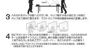 東京ビアポン倶楽部 How To Play Beer Pong