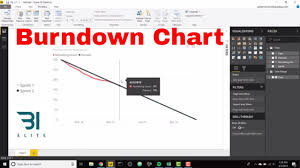 How To Create Burndown Chart In Tfs Power Bi Burndown Chart Fixed X Axis Biztics Com