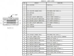 kenwood car radio wiring wiring diagrams best kenwood car radio wiring diagram wiring diagrams for dummies u2022 kenwood car wiring diagram kenwood car radio wiring