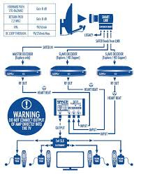 samsung headphone wiring diagram on samsung images wiring diagram Otg Wiring Diagram samsung headphone wiring diagram 16 wired headset mic wiring diagrams usb otg wiring diagram usb otg wiring diagram