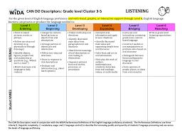 Can Do Descriptors Grade Level Cluster 3